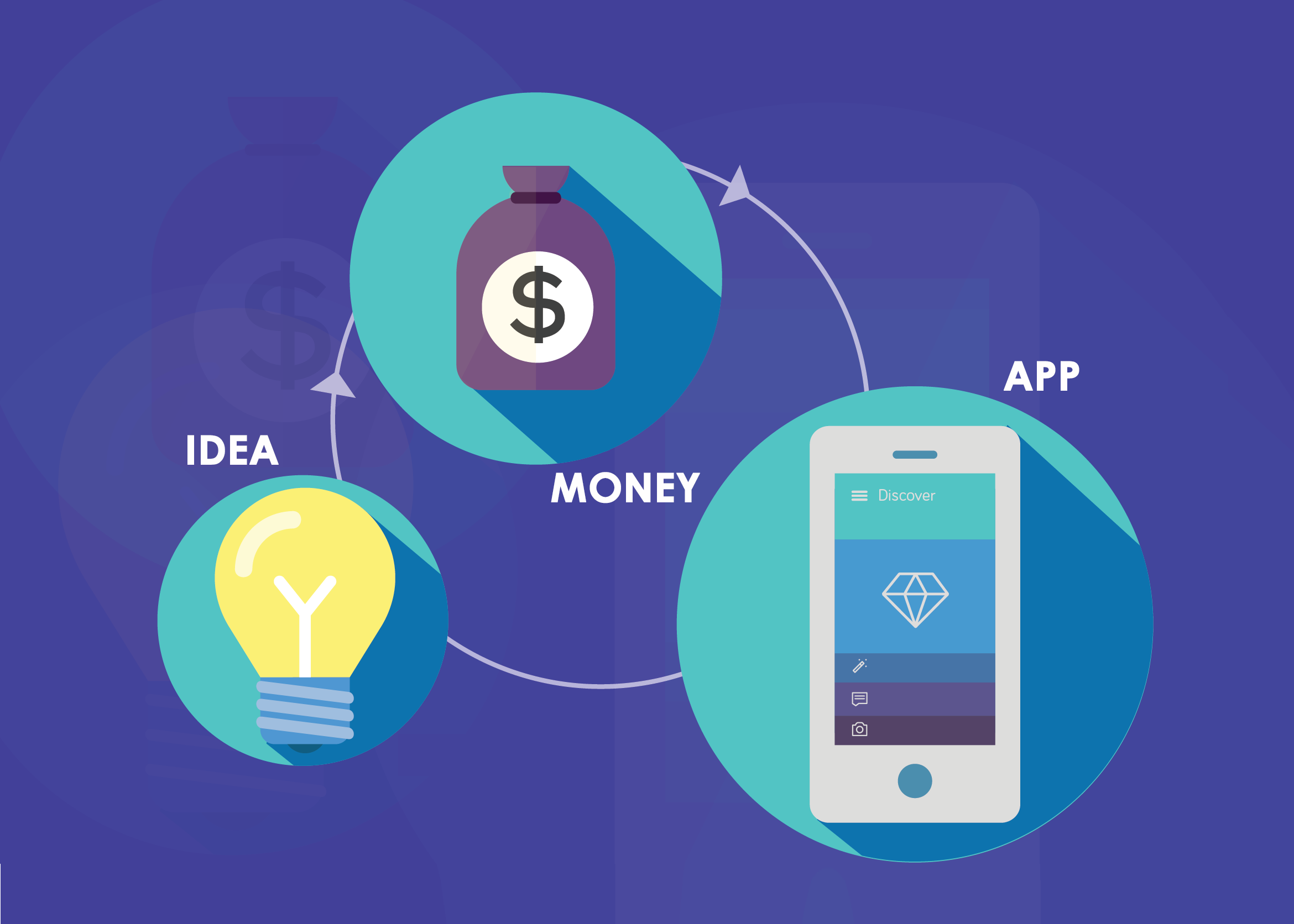 how much does it cost to make a mobile app