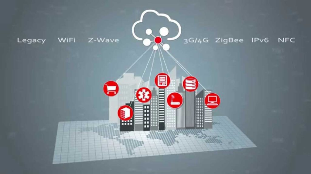 Oracle Iot